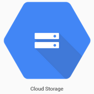 Cloud Storage on Google
