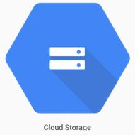 Cloud Storage on Google